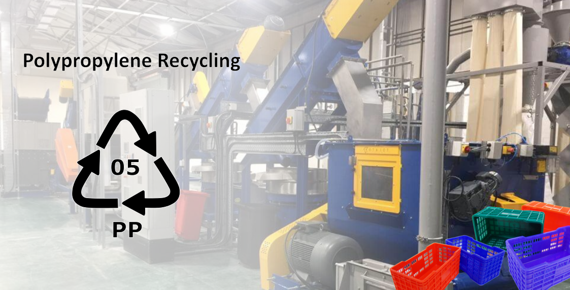 Recycling Polypropylene